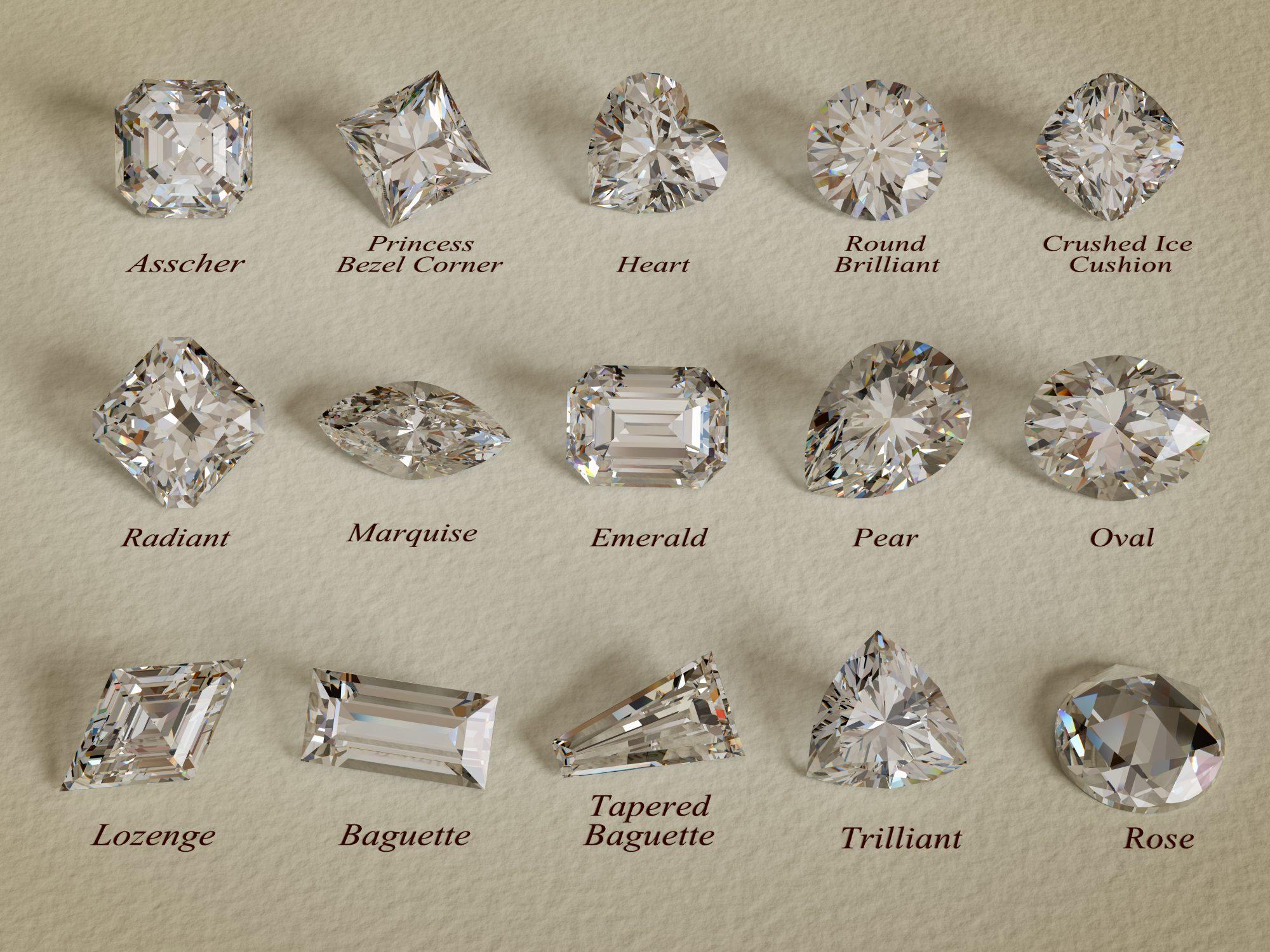 Loose Diamonds cuts